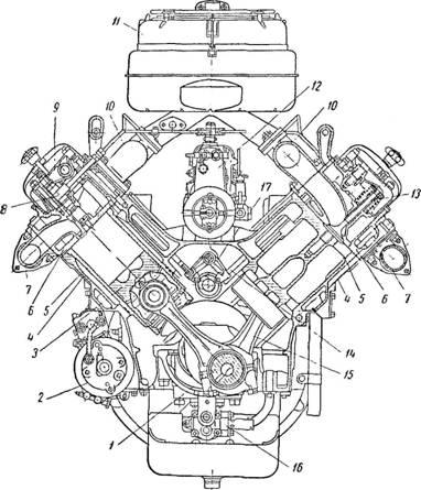 V-образный двигатель ЯМЗ